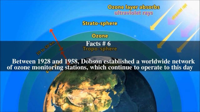 Top 8 Facts About Earth's Ozone Layer